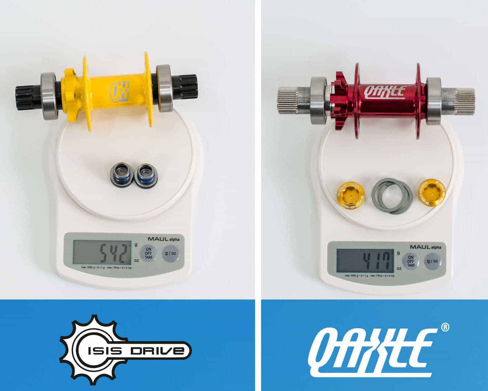 Weight comparison between Q-Axle ISIS